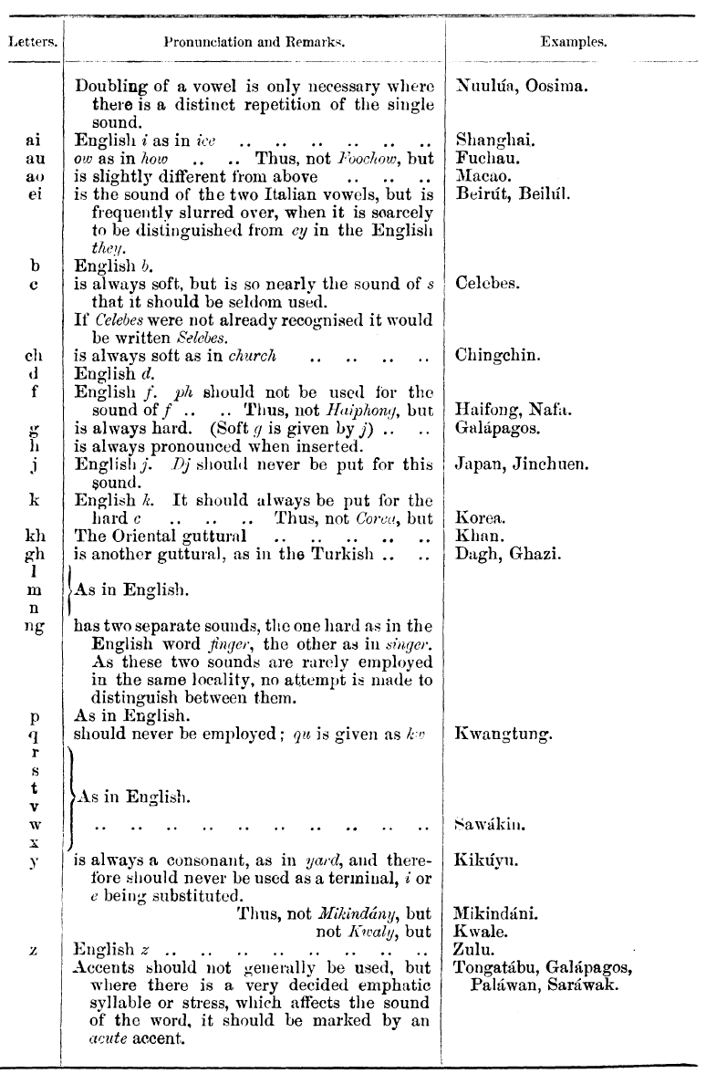 A Uniform Orthography And Early Linguistic Research In Australia