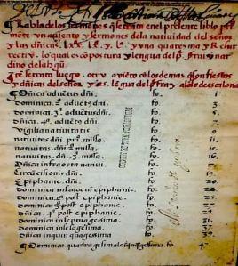 Introducción. Sermonario en lengua mexicana. Biblioteca Nacional de México